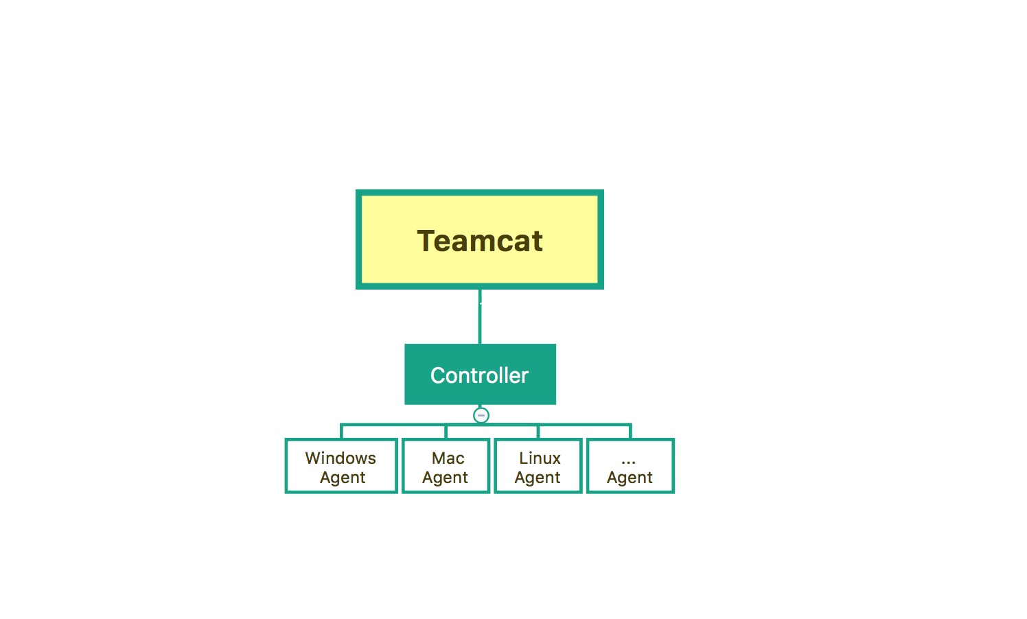 teamcat homepage