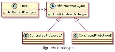 figure5_prototype