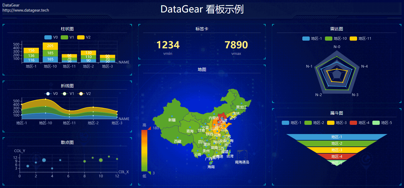 https://gitee.com/datagear/datagear/raw/master/screenshot/dashboard-darkblue.png