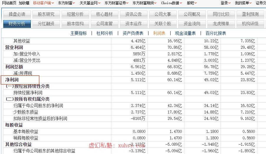 20210530094532 - Python量化交易实战-03常用的股票基本面量化指标