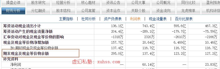 20210530094541 - Python量化交易实战-03常用的股票基本面量化指标