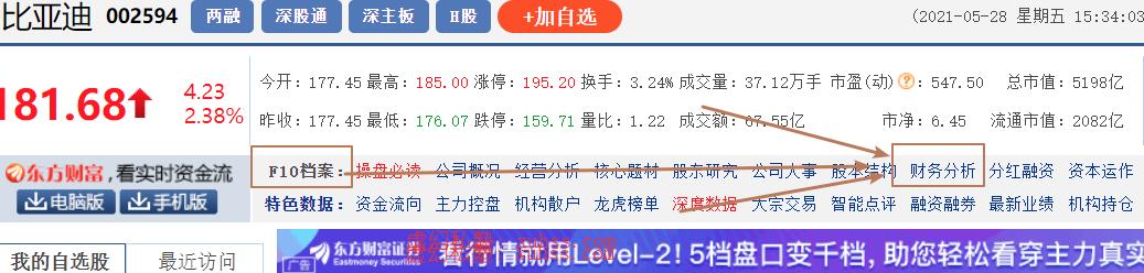 20210530100724 - Python量化交易实战-03常用的股票基本面量化指标