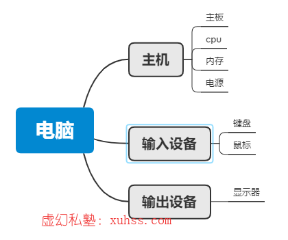 20210530150209 - Python量化交易实战-04.如何搭建量化交易系统