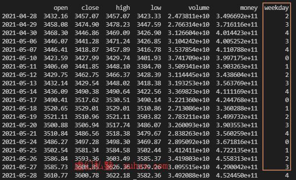 "20210601055454 - Python量化交易实战-07使用Resample函数转换""日K""数据"