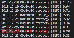 20210701063409 - Python量化交易实战-35PyAlgoTrade量化交易回测框架官方示例详解