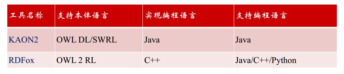 datalog工具