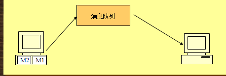 https://gitee.com/linxingyang/at-2020-10-02-image/raw/master/image/C-csharp/image/2015-05-22/15.png