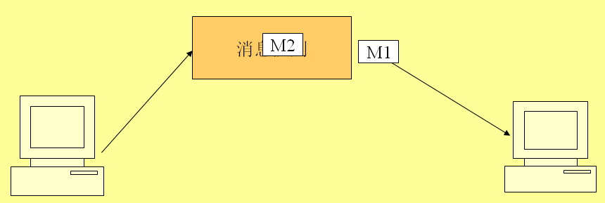 https://gitee.com/linxingyang/at-2020-10-02-image/raw/master/image/C-csharp/image/2015-05-22/16.png