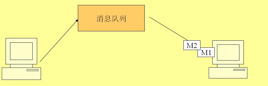 https://gitee.com/linxingyang/at-2020-10-02-image/raw/master/image/C-csharp/image/2015-05-22/17.png