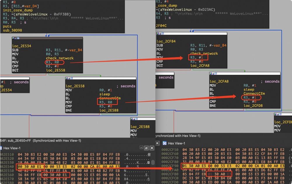Arm32-Tenda_Ac15路由器栈溢出漏洞分析