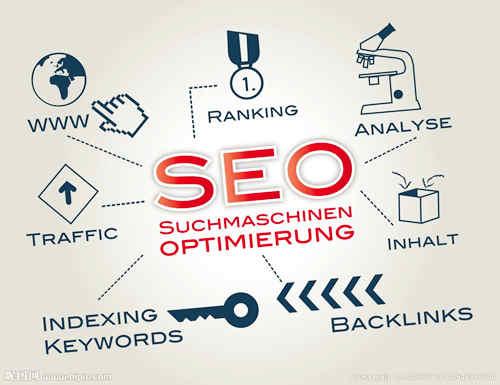 万里平台找资金:SEO对网站关键词排名优化的作用