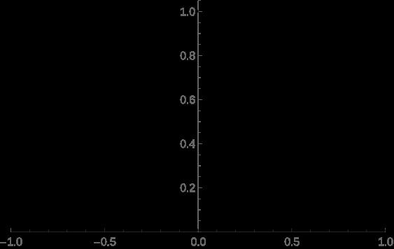 f_1(assets/f1.png)