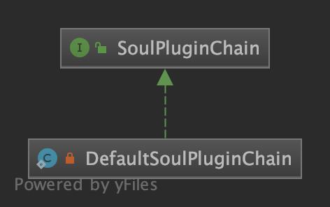 SoulPluginChain