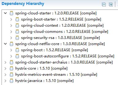 spring-cloud-starter-hystrix依赖包