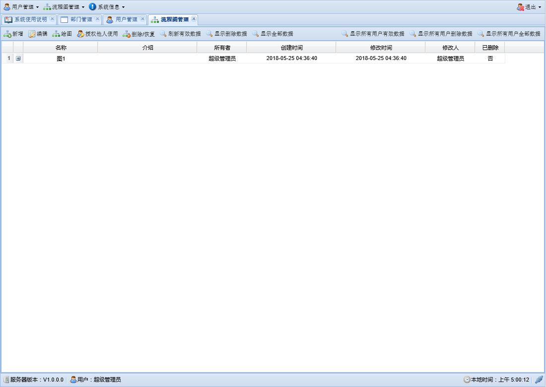 mtWebDraw流程图管理