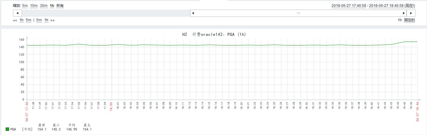 cnsre运维博客|Linux系统运维|自动化运维|云计算|运维监控